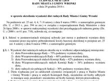 Uchwała Rady MiG Wronki nr II/7/2014