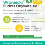 Budżet Obywatelski 2017