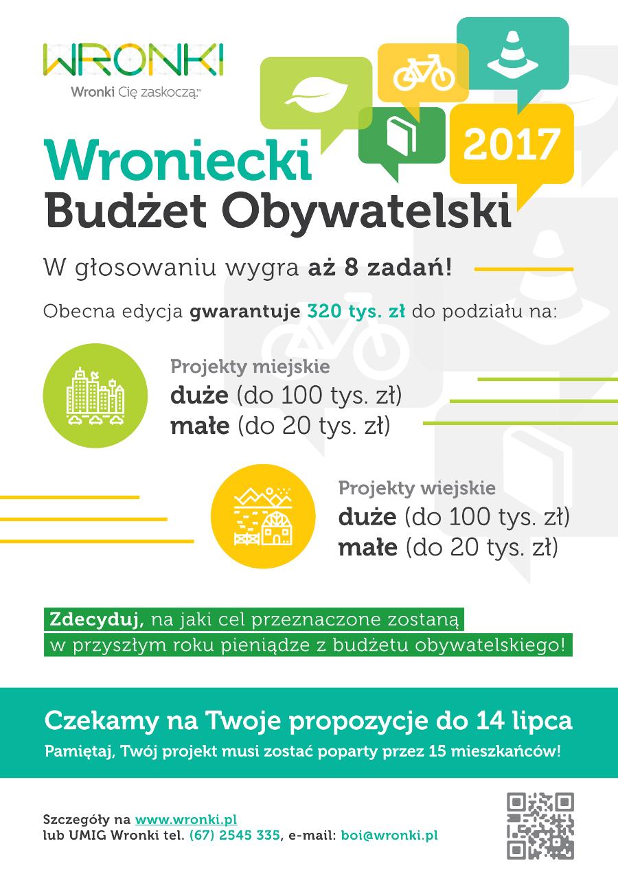 budzet-obywatelski-2017-wronki