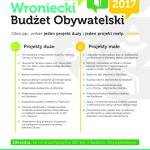 Budżet Obywatelski 2016 – głosowanie już odjutra!