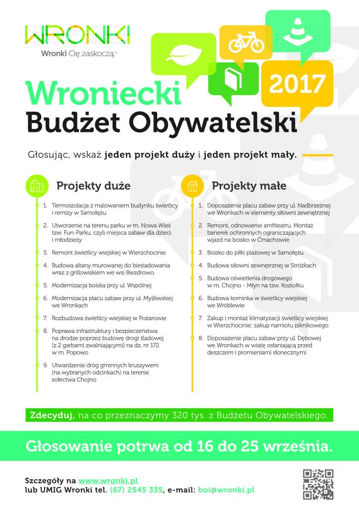 budzet-obywatelski kopia