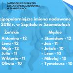 Antonina iStanisław tonajpopularniejsze imiona w2018 r. wszamotulskiej porodówce