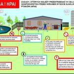 Zasady sanitarne związane zptasią grypą